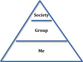 """Les services vus par leur dimension sociologique, et la marche vers les services """"Me"""""""